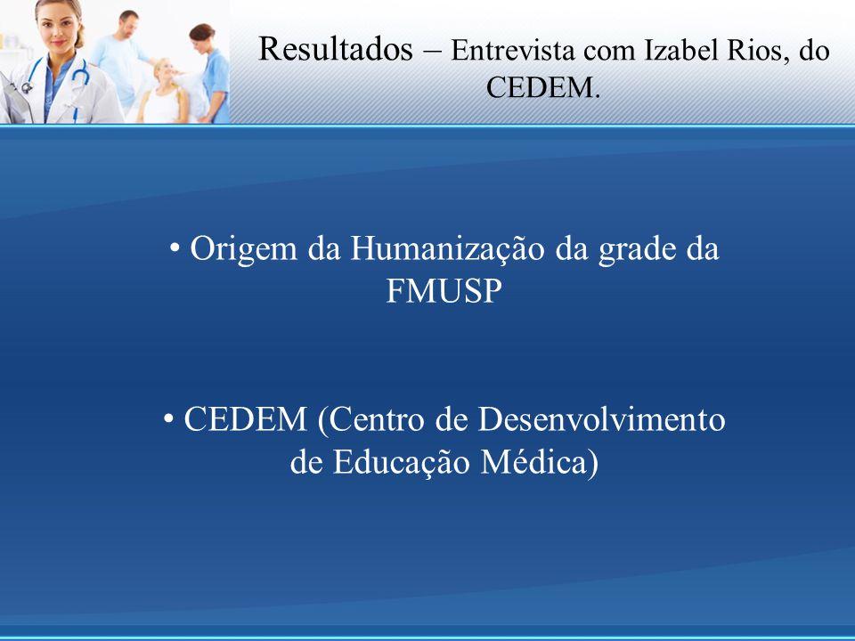 Resultados – Entrevista com Izabel Rios, do CEDEM.