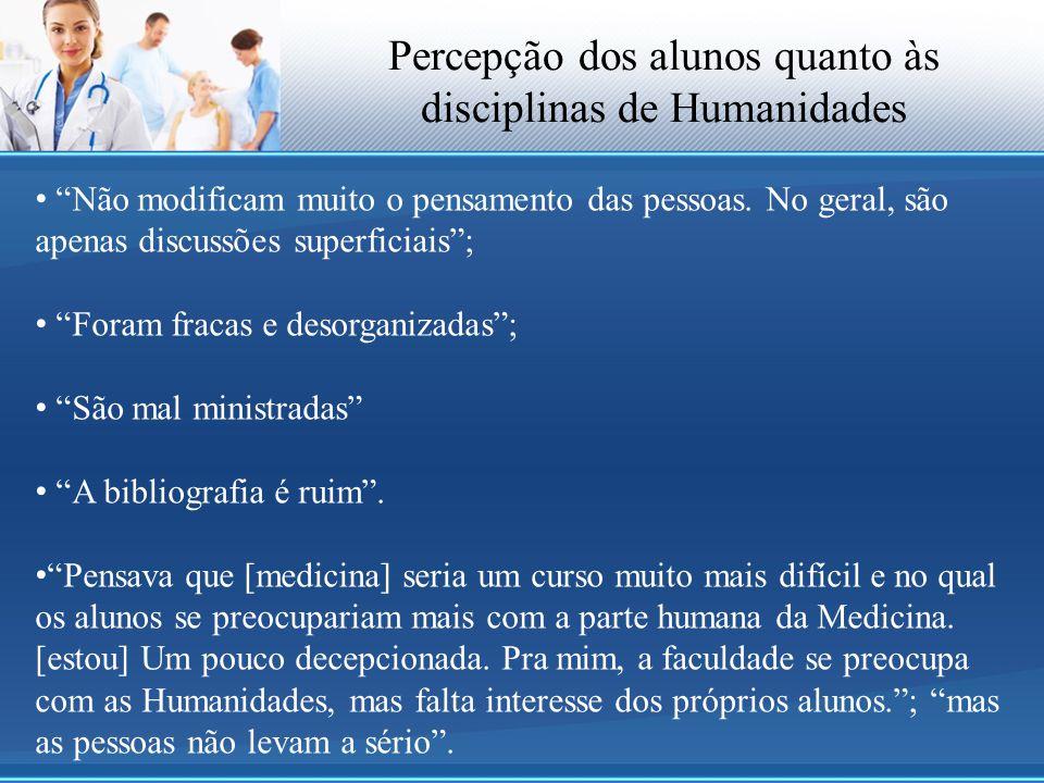 Percepção dos alunos quanto às disciplinas de Humanidades