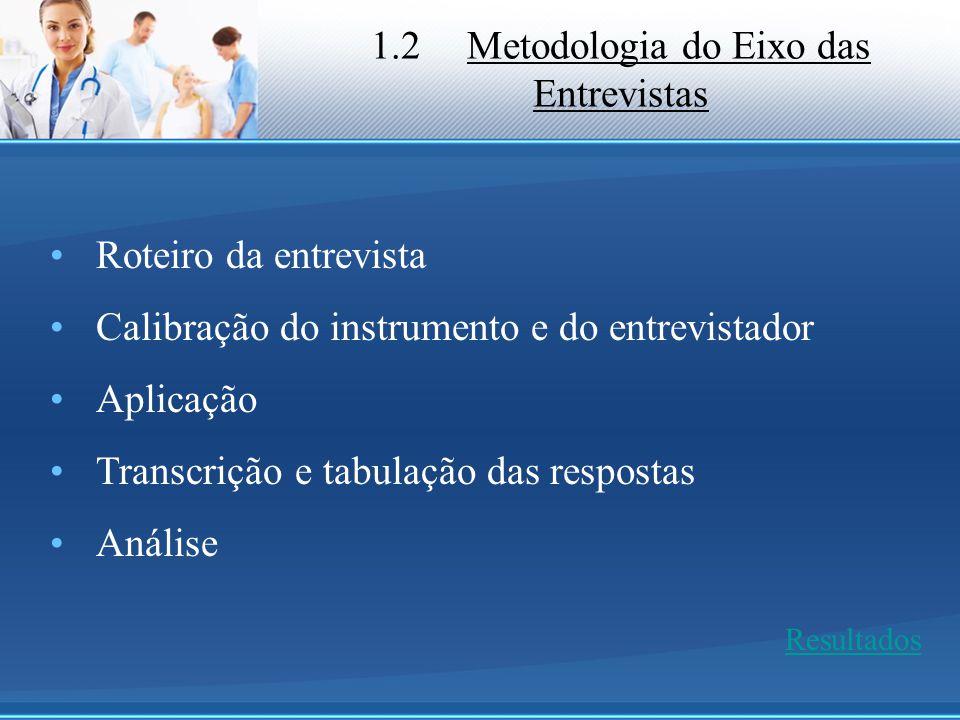 1.2 Metodologia do Eixo das Entrevistas
