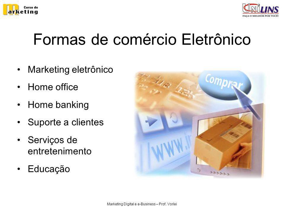 Formas de comércio Eletrônico