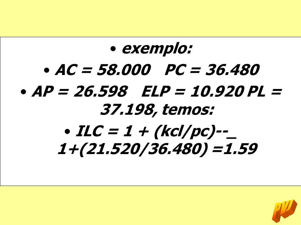 ILC = 1 + (kcl/pc)--_ 1+(21.520/36.480) =1.59