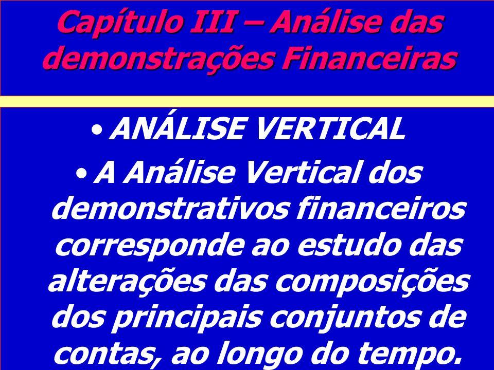 Capítulo III – Análise das demonstrações Financeiras