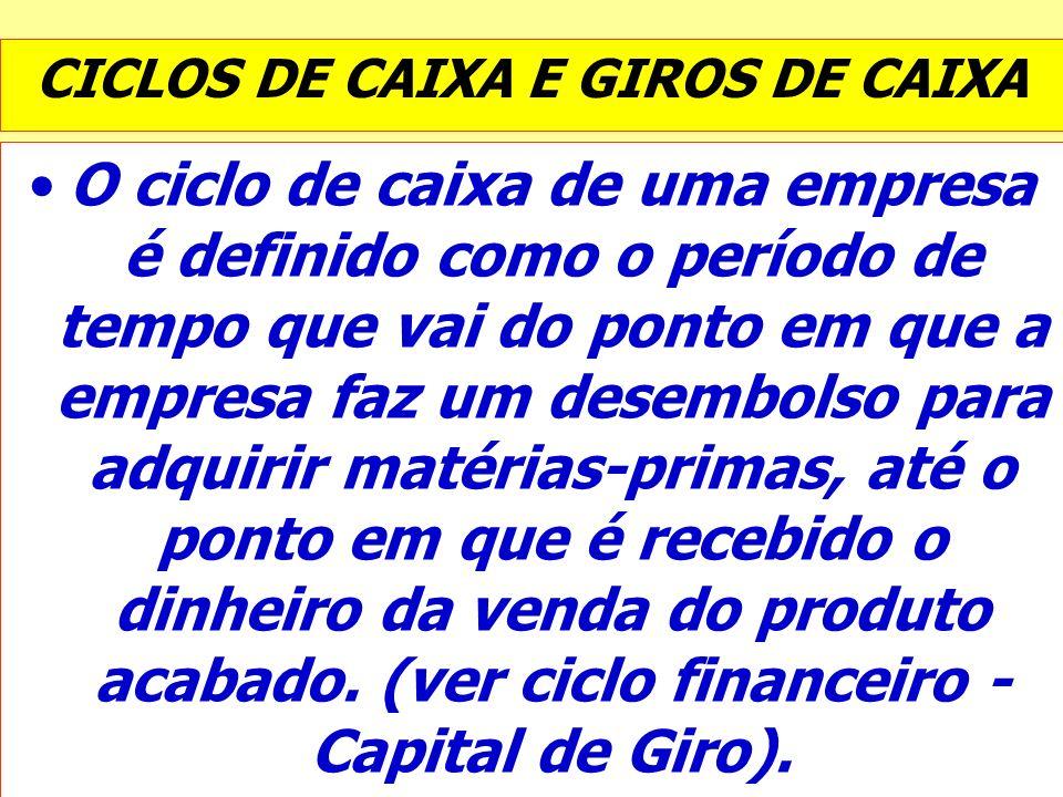 CICLOS DE CAIXA E GIROS DE CAIXA