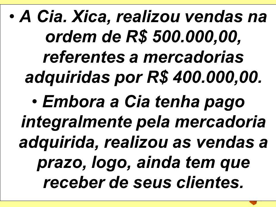 A Cia. Xica, realizou vendas na ordem de R$ 500