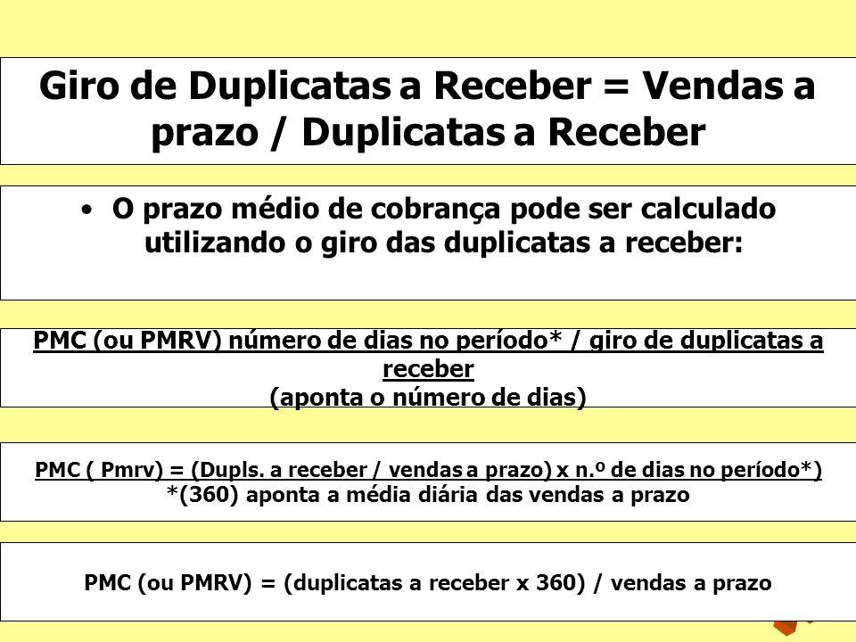 Giro de Duplicatas a Receber = Vendas a prazo / Duplicatas a Receber