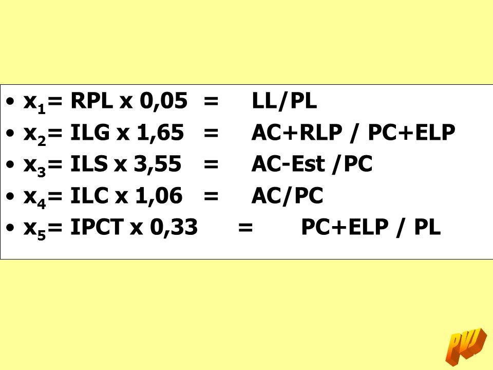 x1= RPL x 0,05 = LL/PLx2= ILG x 1,65 = AC+RLP / PC+ELP. x3= ILS x 3,55 = AC-Est /PC. x4= ILC x 1,06 = AC/PC.