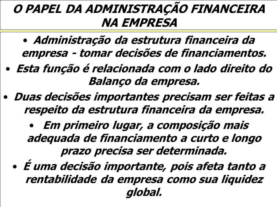 O PAPEL DA ADMINISTRAÇÃO FINANCEIRA NA EMPRESA