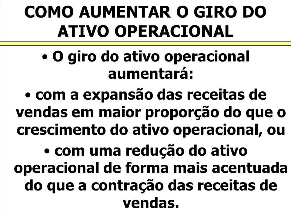 COMO AUMENTAR O GIRO DO ATIVO OPERACIONAL