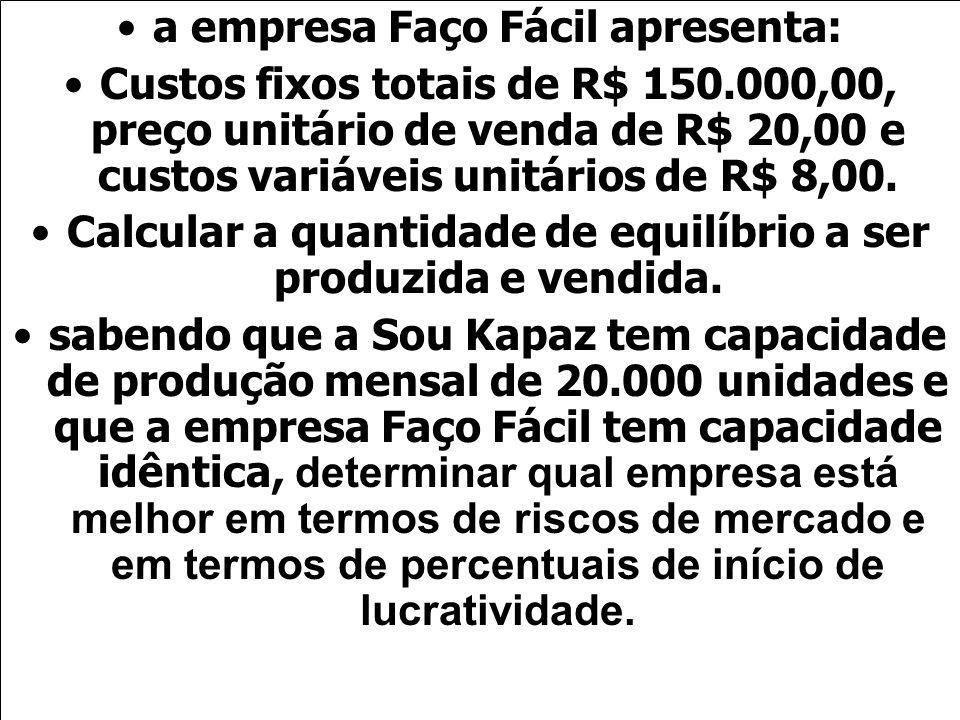 a empresa Faço Fácil apresenta:
