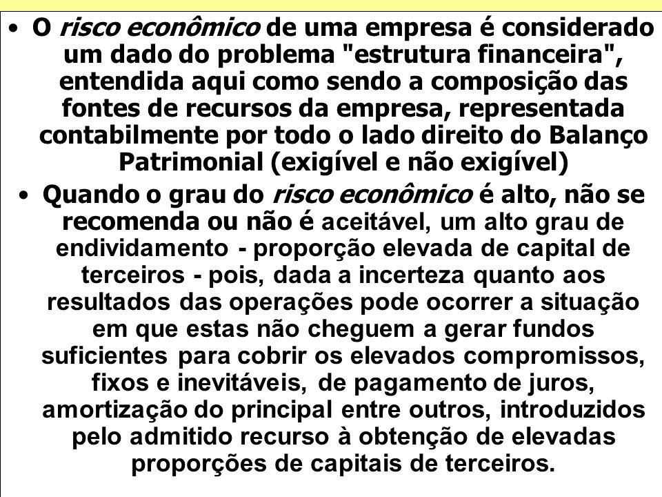 O risco econômico de uma empresa é considerado um dado do problema estrutura financeira , entendida aqui como sendo a composição das fontes de recursos da empresa, representada contabilmente por todo o lado direito do Balanço Patrimonial (exigível e não exigível)