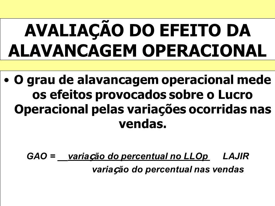 AVALIAÇÃO DO EFEITO DA ALAVANCAGEM OPERACIONAL