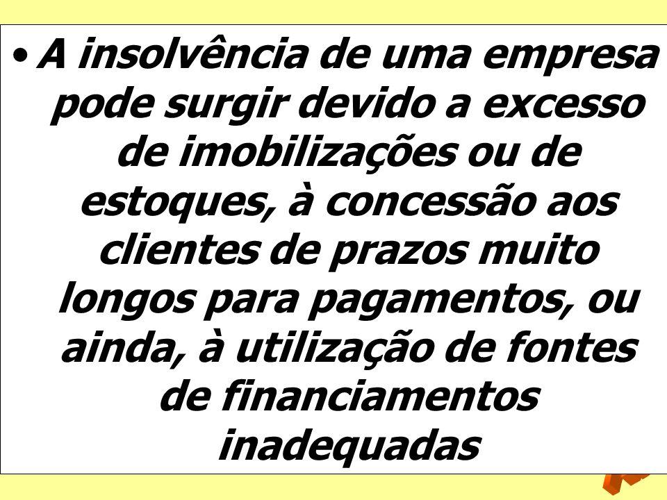 A insolvência de uma empresa pode surgir devido a excesso de imobilizações ou de estoques, à concessão aos clientes de prazos muito longos para pagamentos, ou ainda, à utilização de fontes de financiamentos inadequadas