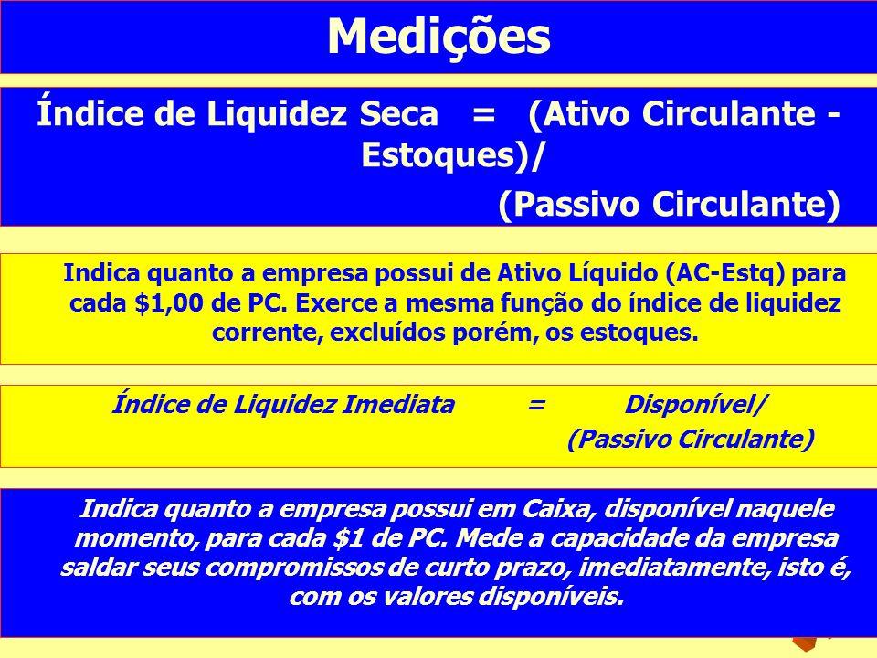 Medições Índice de Liquidez Seca = (Ativo Circulante - Estoques)/