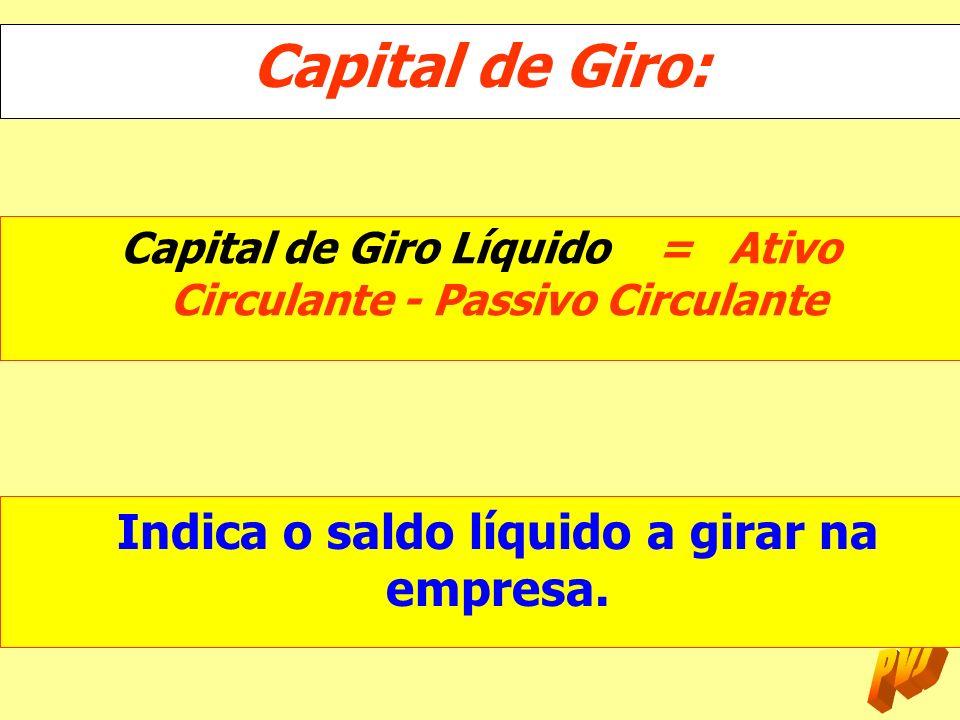 Capital de Giro: Indica o saldo líquido a girar na empresa.