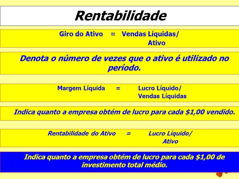 RentabilidadeGiro do Ativo = Vendas Líquidas/ Ativo. Denota o número de vezes que o ativo é utilizado no período.
