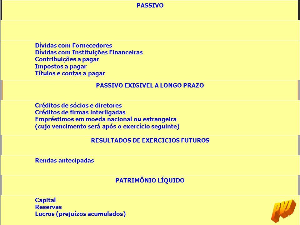 PASSIVO EXIGIVEL A LONGO PRAZO RESULTADOS DE EXERCICIOS FUTUROS