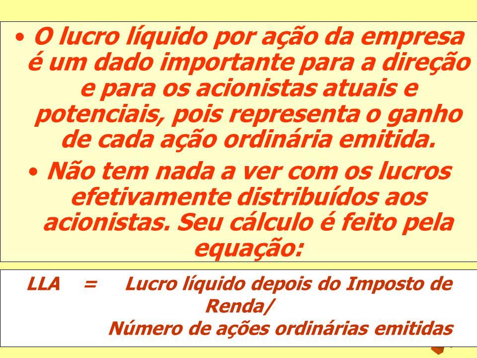 O lucro líquido por ação da empresa é um dado importante para a direção e para os acionistas atuais e potenciais, pois representa o ganho de cada ação ordinária emitida.