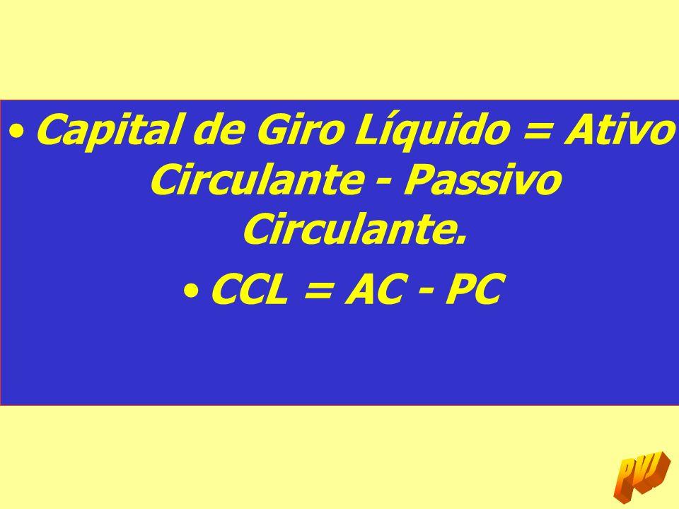 Capital de Giro Líquido = Ativo Circulante - Passivo Circulante.