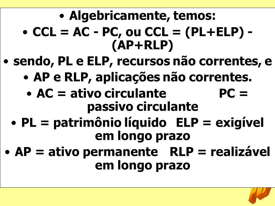Algebricamente, temos: CCL = AC - PC, ou CCL = (PL+ELP) - (AP+RLP)