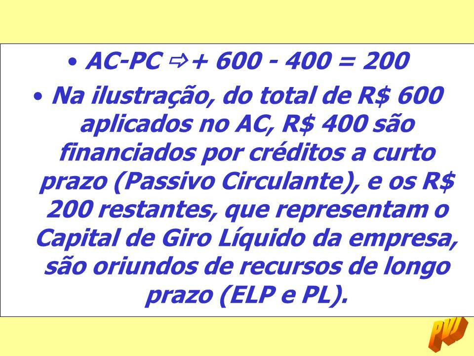 AC-PC + 600 - 400 = 200