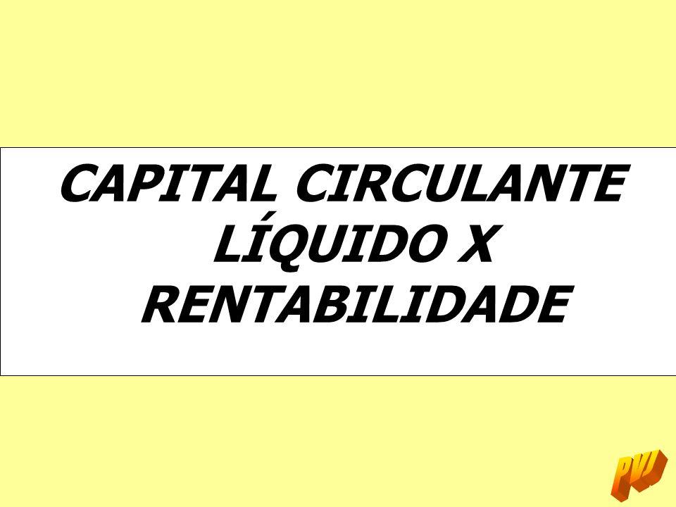 CAPITAL CIRCULANTE LÍQUIDO X RENTABILIDADE
