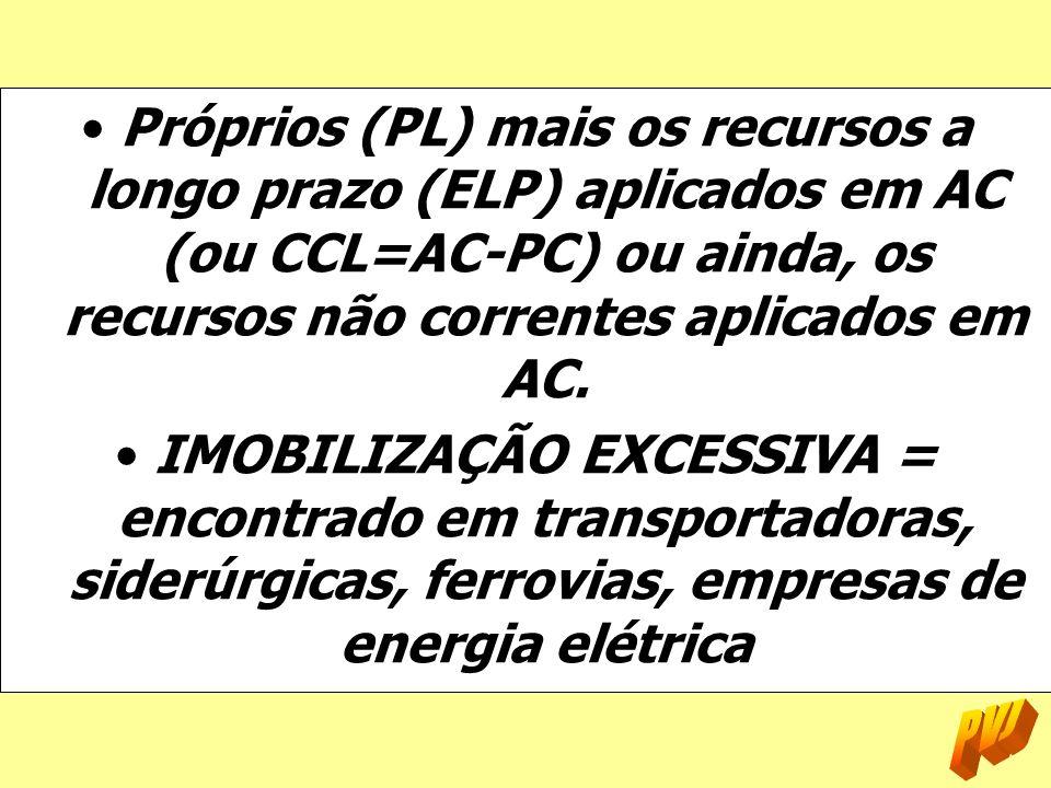 Próprios (PL) mais os recursos a longo prazo (ELP) aplicados em AC (ou CCL=AC-PC) ou ainda, os recursos não correntes aplicados em AC.