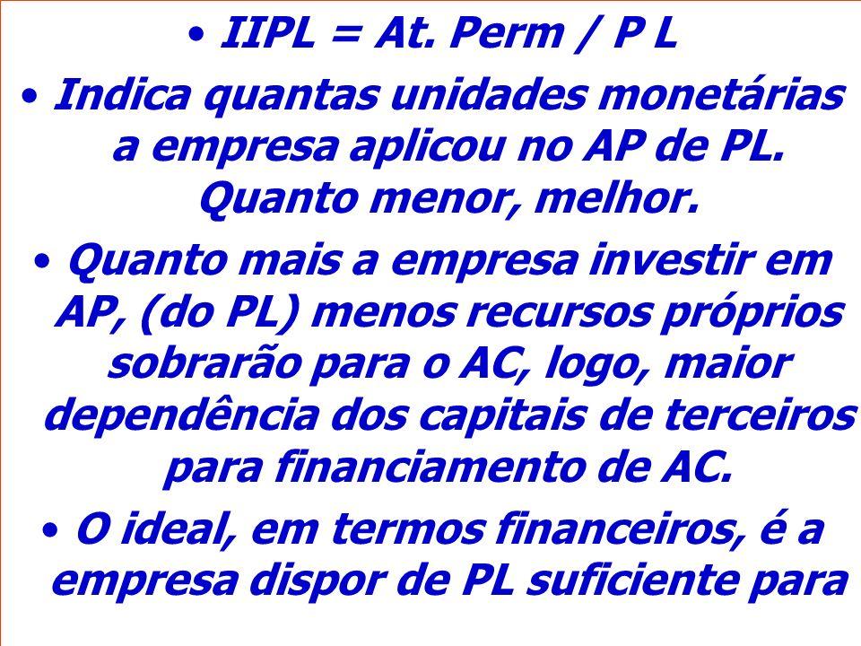 IIPL = At. Perm / P L Indica quantas unidades monetárias a empresa aplicou no AP de PL. Quanto menor, melhor.