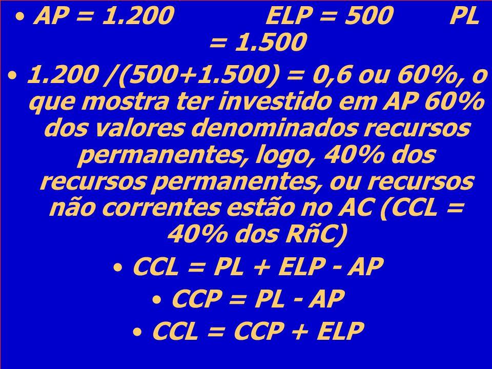 AP = 1.200 ELP = 500 PL = 1.500