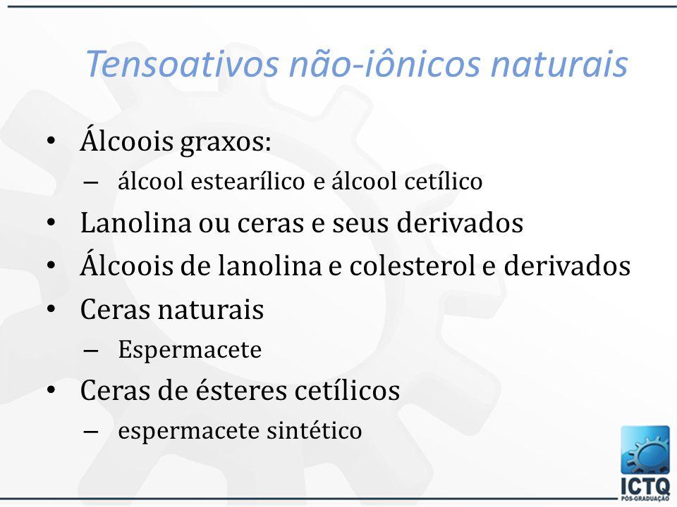 Tensoativos não-iônicos naturais