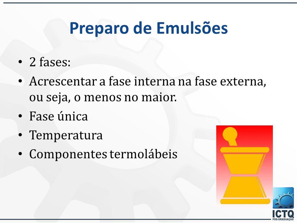 Preparo de Emulsões 2 fases: