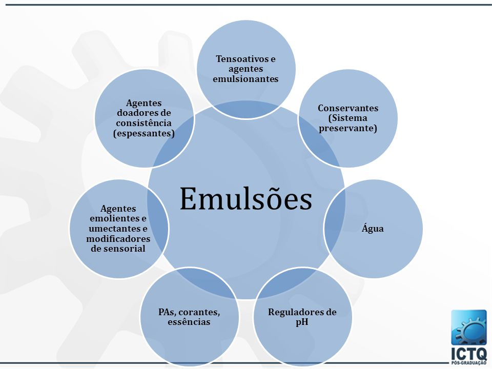 Emulsões Tensoativos e agentes emulsionantes