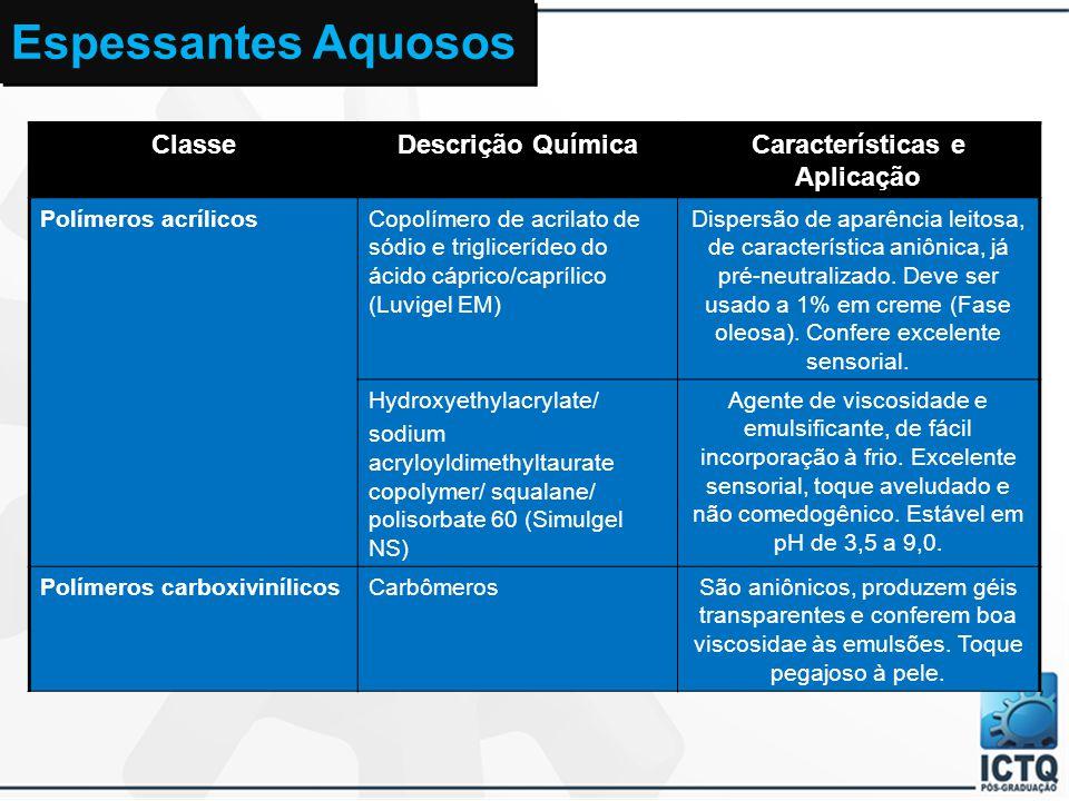 Características e Aplicação