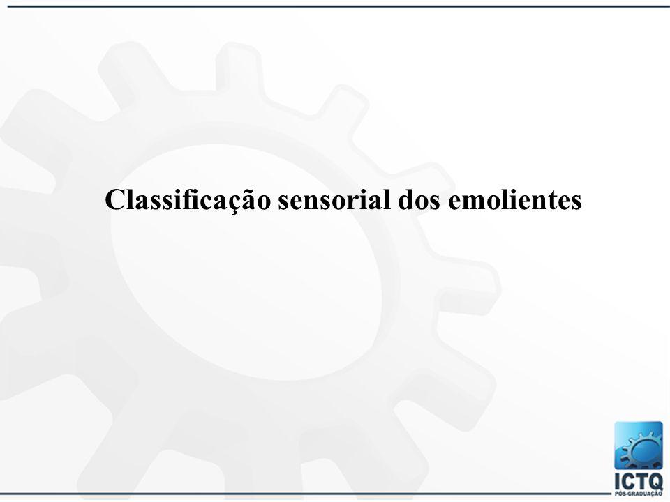 Classificação sensorial dos emolientes