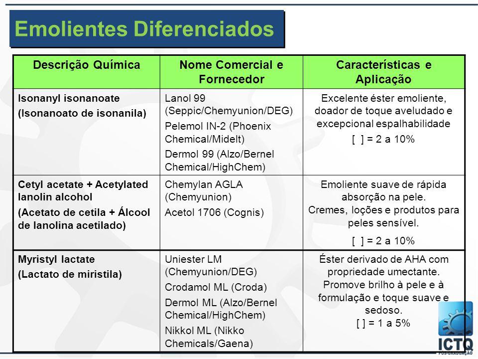 Nome Comercial e Fornecedor Características e Aplicação