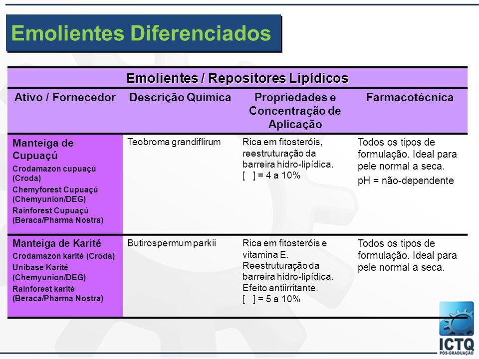 Emolientes Diferenciados