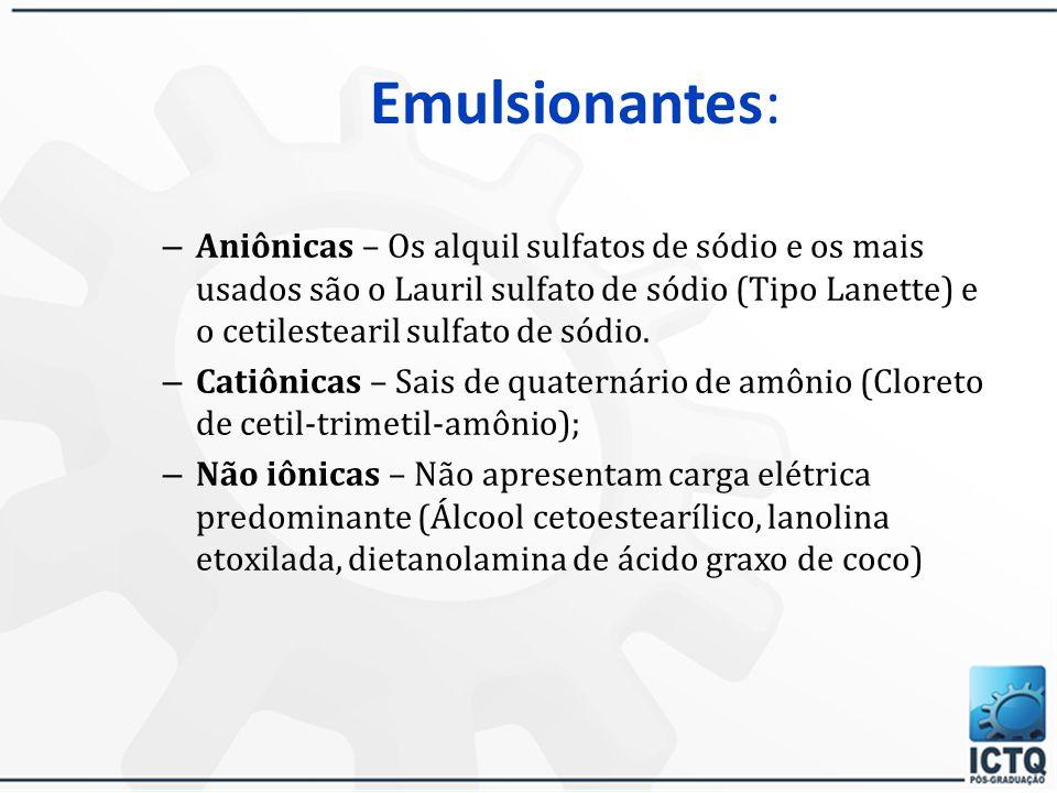 Emulsionantes: