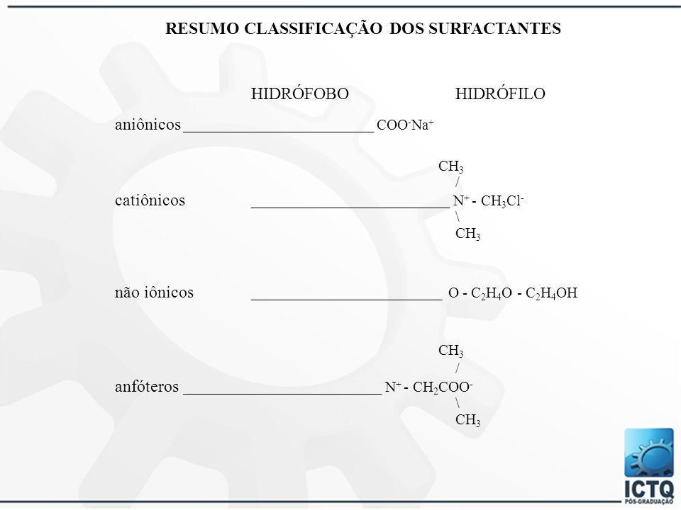 RESUMO CLASSIFICAÇÃO DOS SURFACTANTES
