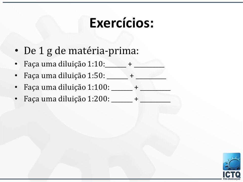 Exercícios: De 1 g de matéria-prima: