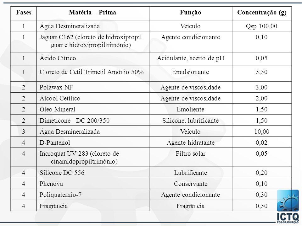 Fases Matéria – Prima Função Concentração (g)