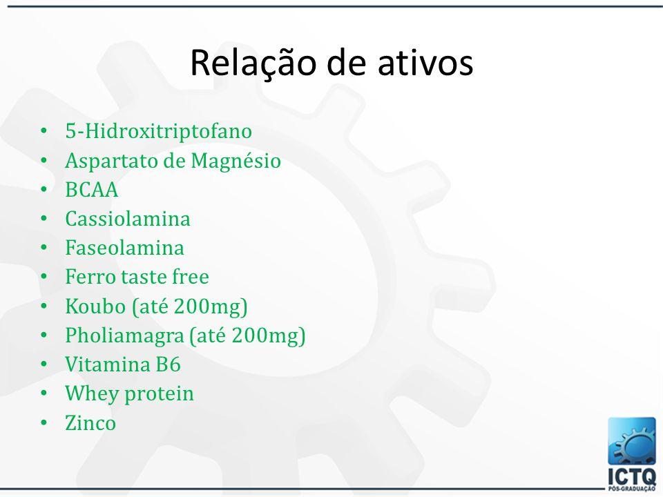 Relação de ativos 5-Hidroxitriptofano Aspartato de Magnésio BCAA