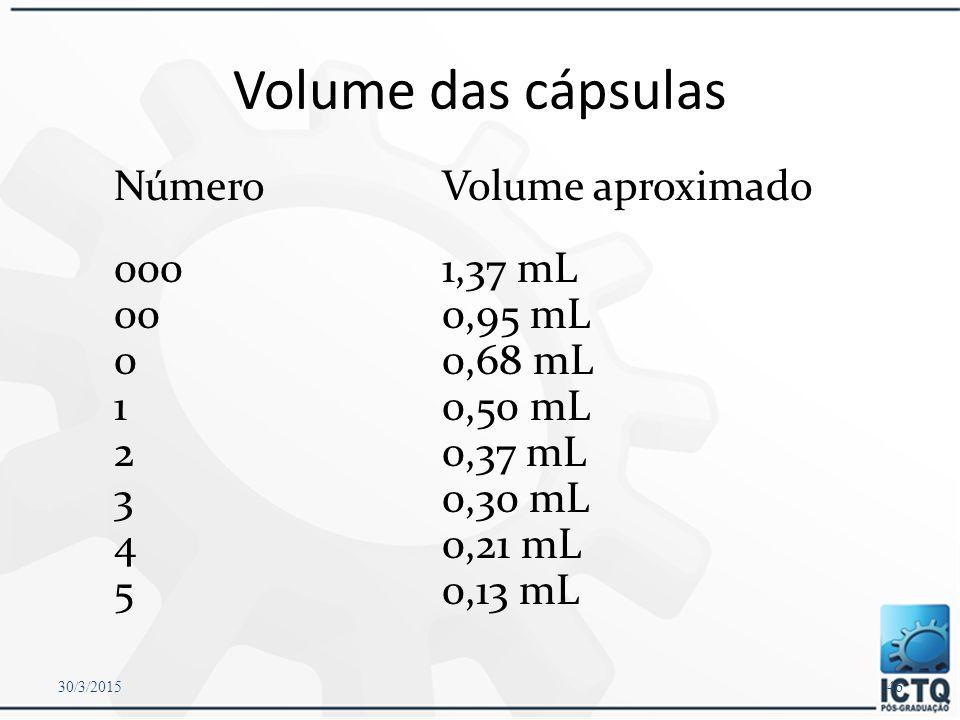 Volume das cápsulas Número Volume aproximado 000 1,37 mL 00 0,95 mL