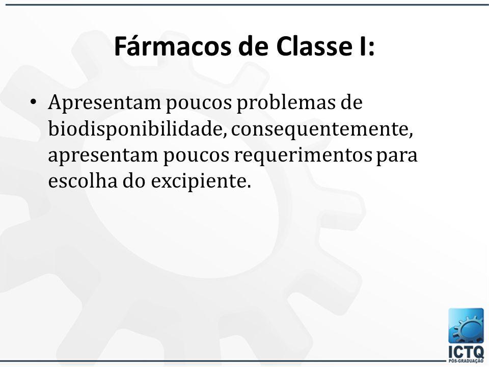 Fármacos de Classe I: