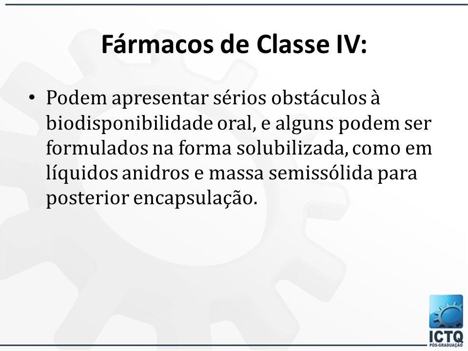 Fármacos de Classe IV: