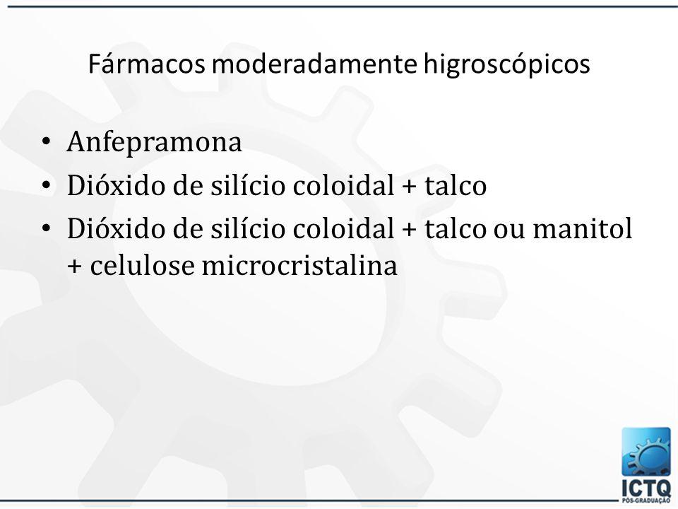 Fármacos moderadamente higroscópicos