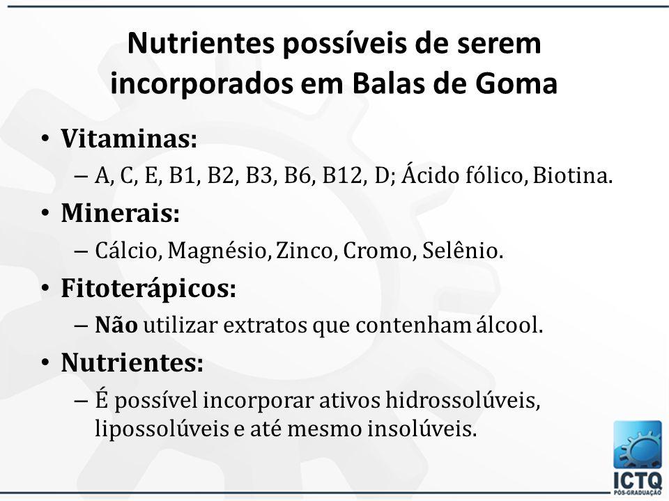 Nutrientes possíveis de serem incorporados em Balas de Goma