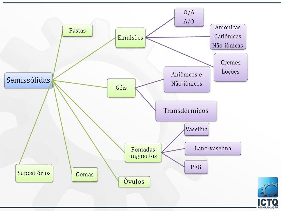 Semissólidas Transdérmicos Óvulos Emulsões O/A A/O Aniônicas
