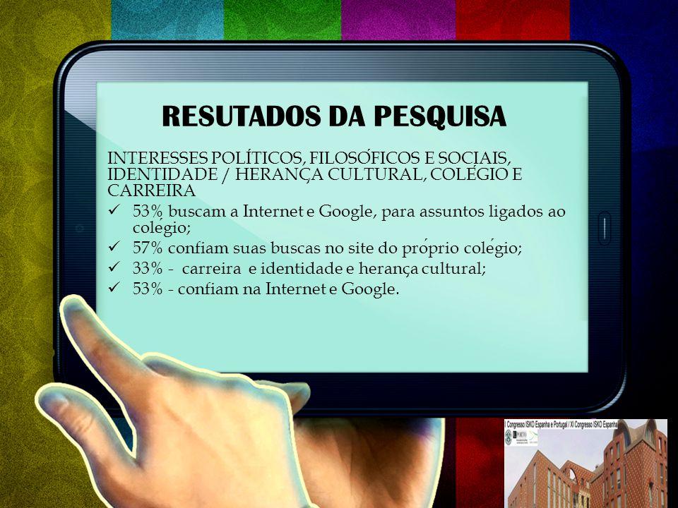 RESUTADOS DA PESQUISA INTERESSES POLÍTICOS, FILOSÓFICOS E SOCIAIS, IDENTIDADE / HERANÇA CULTURAL, COLÉGIO E CARREIRA.