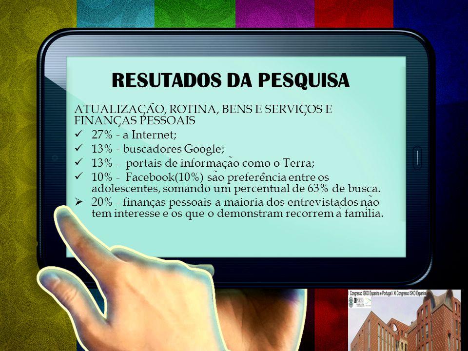 RESUTADOS DA PESQUISA ATUALIZAÇÃO, ROTINA, BENS E SERVIÇOS E FINANÇAS PESSOAIS. 27% - a Internet;