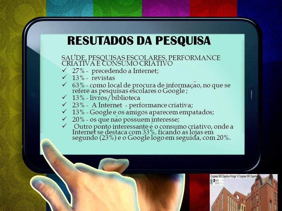 RESUTADOS DA PESQUISA SAÚDE, PESQUISAS ESCOLARES, PERFORMANCE CRIATIVA E CONSUMO CRIATIVO. 27% - precedendo a Internet;