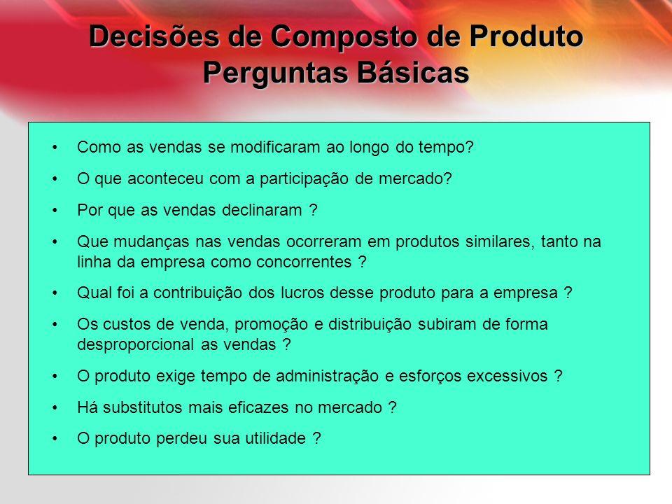 Decisões de Composto de Produto Perguntas Básicas